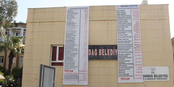 Samandağ'da Gelir – Gider Tablosu Belediye Binasına Asıldı