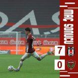 Hatayspor İstanbul'Da dağıldı Tarihi hezimet 7-0